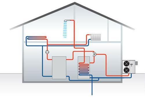 Air Source Heat Pump1