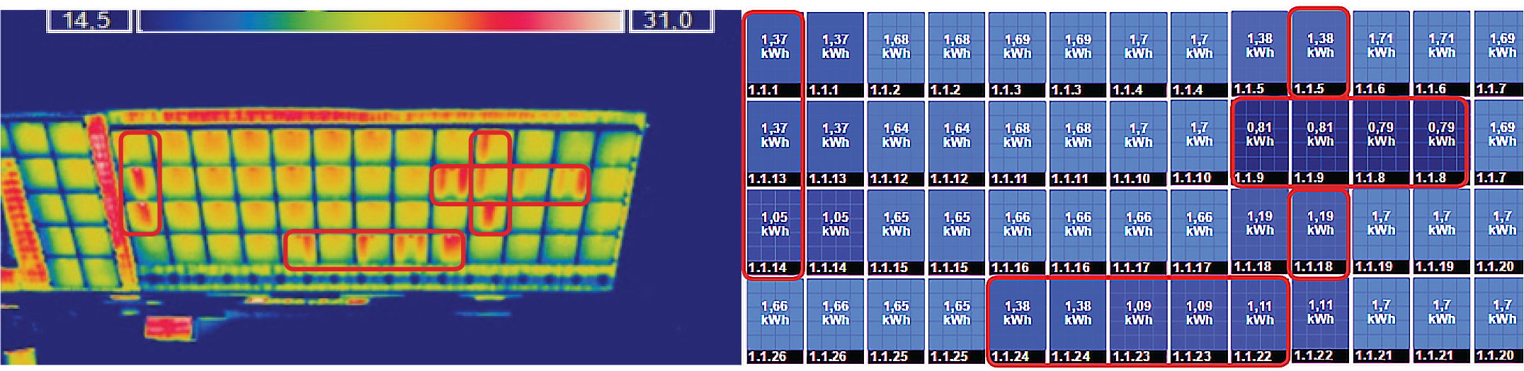 Infrared PV Solar Imaging Manchester