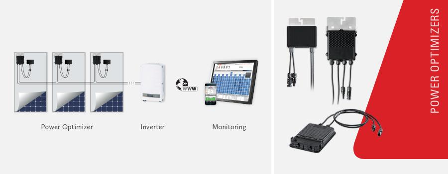 Solar Edge Power Optimizer And Monitoring System